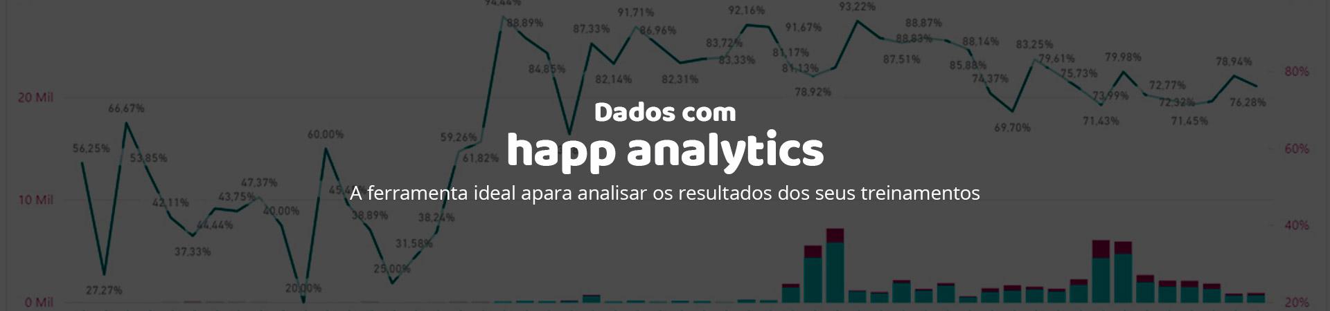 Banner HappAnalitics - A Plataforma de dados de treinamentos da Happmobi